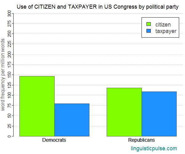 cw_bar_citizen_taxpayer_linguisticpulse