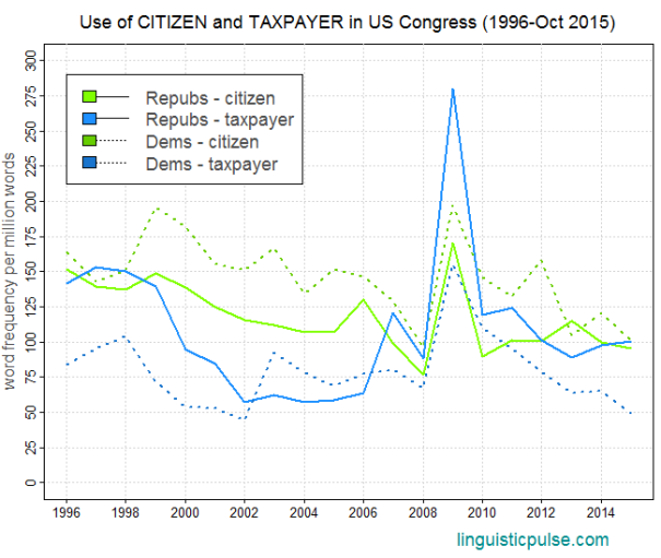 cw_line_citizen_taxpayer_linguisticpulse