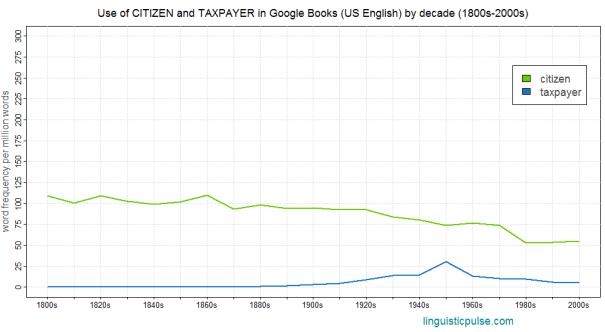 gb_citizen_taxpayer_linguisticpulse